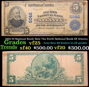 1902 $5 National Bank Note The Forth National Bank Of