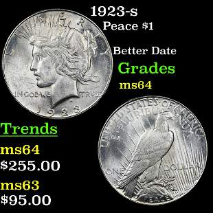 1923-s Peace Dollar $1 Grades Choice Unc