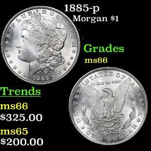 1885-p Morgan Dollar $1 Grades GEM+ Unc