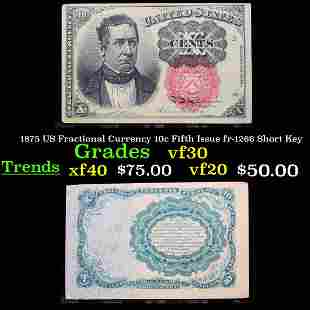 1875 US Fractional Currency 10c Fifth Issue fr-1266