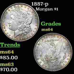 1887-p Morgan Dollar $1 Grades Choice Unc