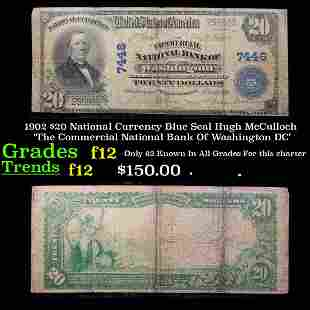 1902 $20 National Currency Blue Seal Hugh McCulloch