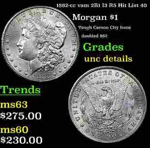 1882-cc vam 2B1 I3 R5 Hit List 40 Morgan $1 Grades Unc