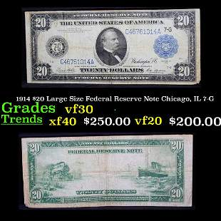 1914 $20 Large Size Federal Reserve Note Chicago, IL