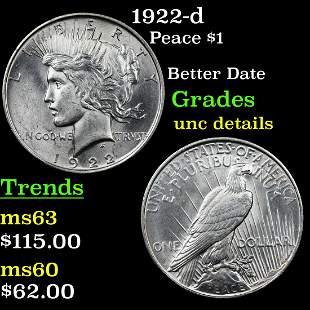 1922-d Peace $1 Grades Unc Details