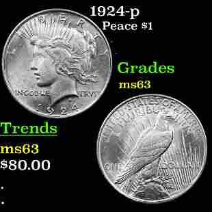 1924-p Peace $1 Grades Select Unc