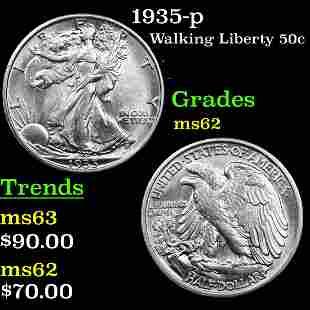 1935-p Walking Liberty 50c Grades Select Unc