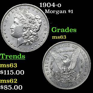 1904-o Morgan $1 Grades Select Unc