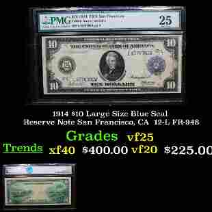 1914 $10 Large Size Blue Seal Federal Reserve Note San