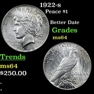 1922-s Peace $1 Grades Choice Unc