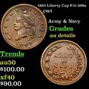 1863 Liberty Cap F-11-298a cwt Grades AU Details