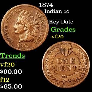 1874 Indian 1c Grades vf, very fine