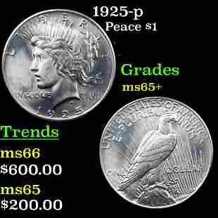 1925-p Peace $1 Grades GEM+ Unc