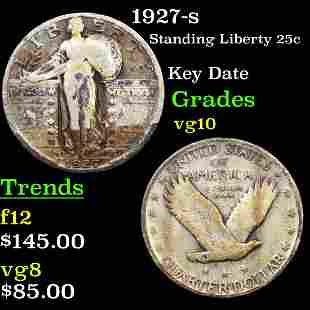 1927-s Standing Liberty 25c Grades vg+