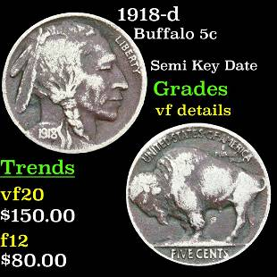 1918-d Buffalo 5c Grades vf details