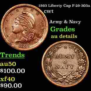 1863 Liberty Cap F-29-303a cwt Grades AU Details