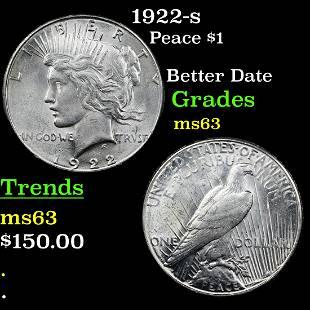 1922-s Peace $1 Grades Select Unc