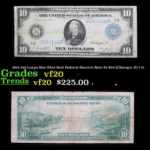 1914 $10 Large Size Blue Seal Federal Reserve Note