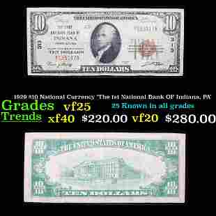 1929 $10 National Currency 'The 1st National Bank OF