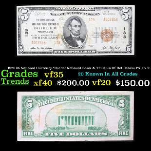 1929 $5 National Currency 'The 1st National Bank &
