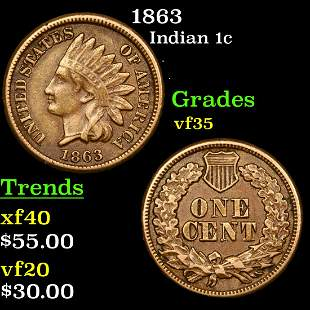 1863 Indian Cent 1c Graded vf++