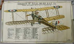RARE BRITISH 1918 WWI AIRCRAFT POSTER UNFRAMED