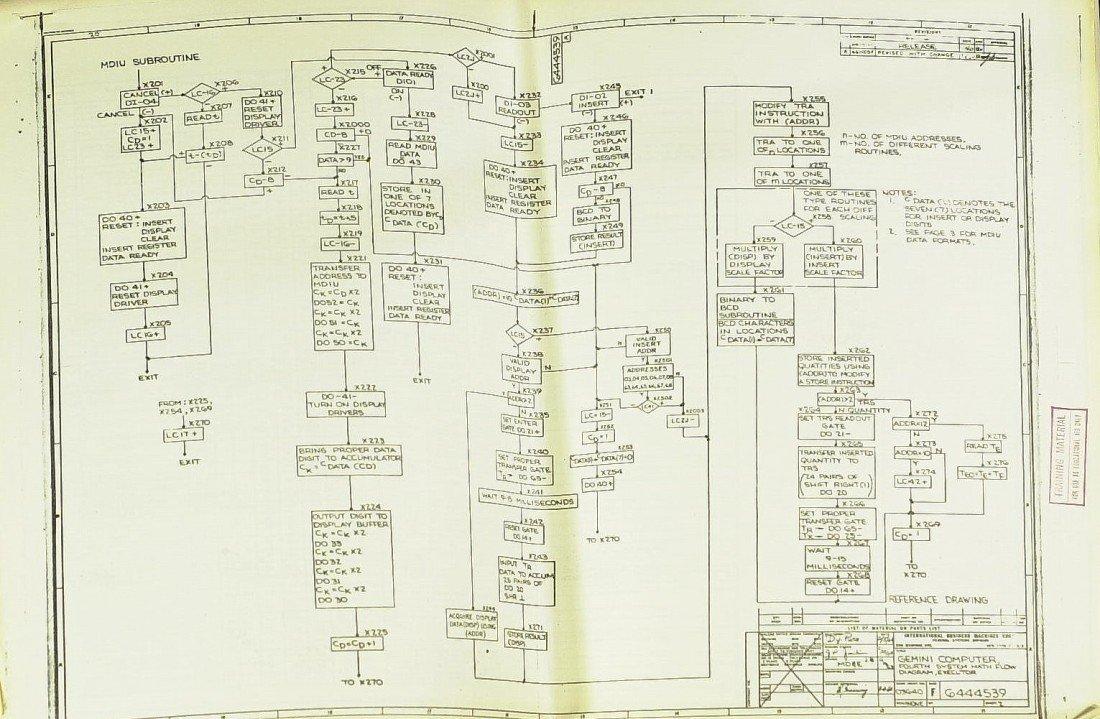 498: Mercury Astronaut DEKE SLAYTON - NASA Blueprints