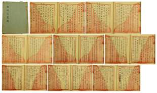 A TWENTY-NINE PAGES CHINESE PERSONAL MANUSCRIPTS