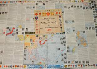 Factual Chart WWII Asiatic-Pacific Operations Patches