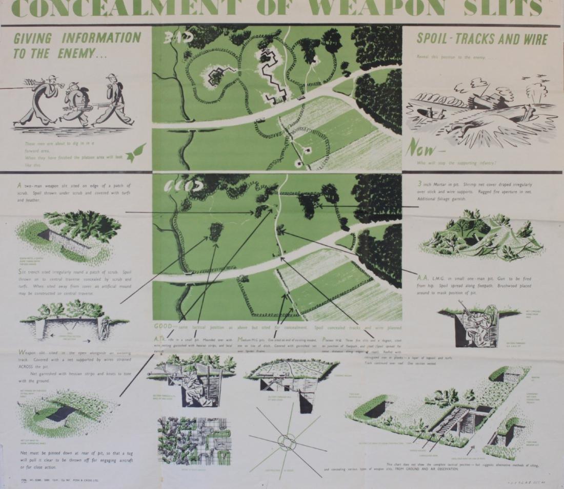 Concealment of Weapon Slits , original WW2