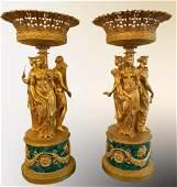 Large Pair Figural Louis XV Style Ormolu and Malachite
