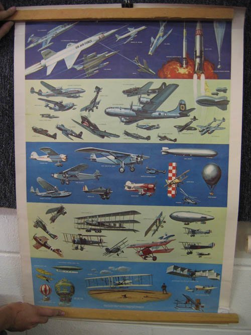 "117121: 2 POSTERS ""HISTORY OF AVIATION"" + ""HISTORY OF F"