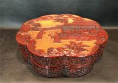 A Rare Lacquered'Character Story' Box