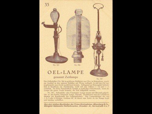 1: Die Entwicklung der Beleuchtung durch bildliche Dars
