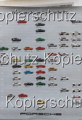 PORSCHE 5 Advertising Posters, No. 1: Porsche Fam