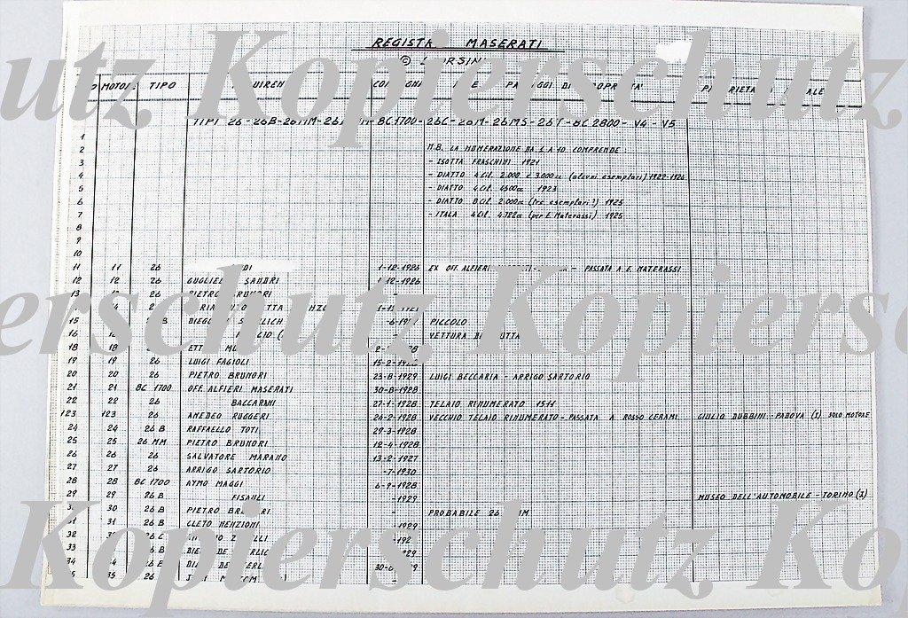 """1803: MASERATI """"Registro Maserati"""" by L. Orsini, an ove"""