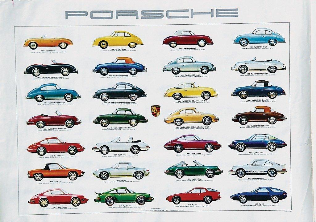 2105: PORSCHE, 2x poster, family tree, 1x stock-car til