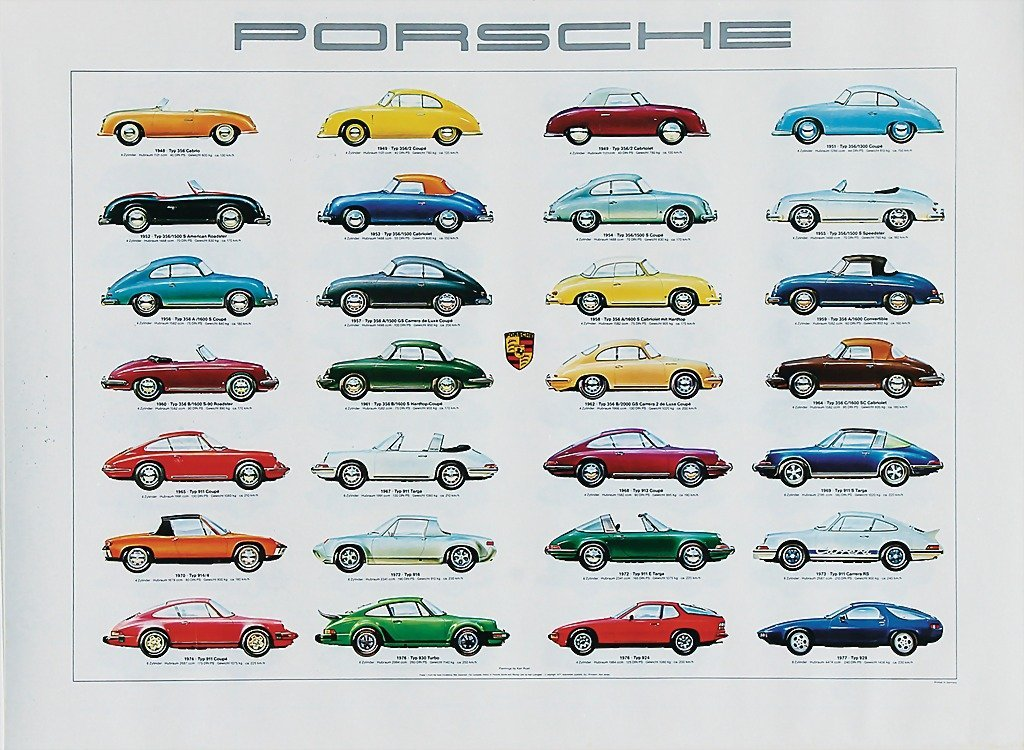 2201: 4x Porsche poster, 2x family tree sports car, 1x