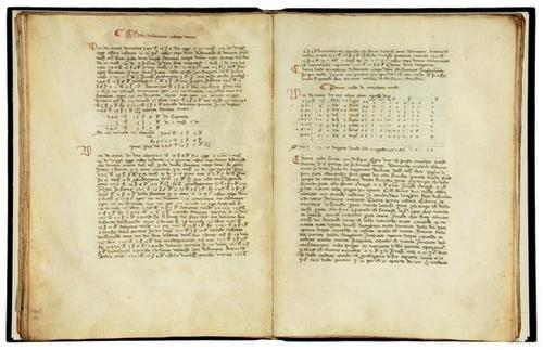 12B: Manuscript treatise on practical arithmetic, in It