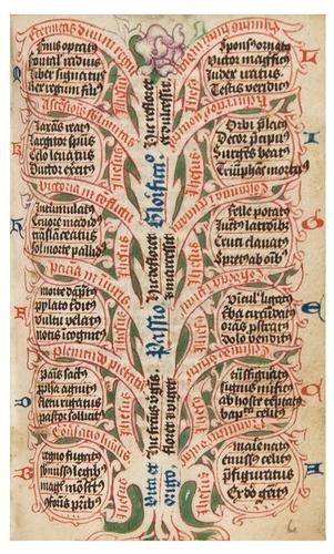 9: OPUSCULA, works of St. Bernardus, St. Bonaventure