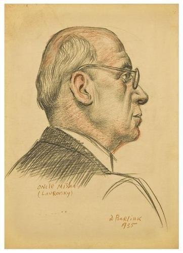 6: David Burluik (1882-1967) Four drawings
