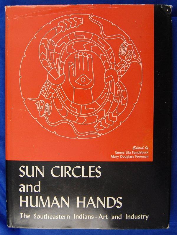 17C: Book-Sun Circle and Human Hands