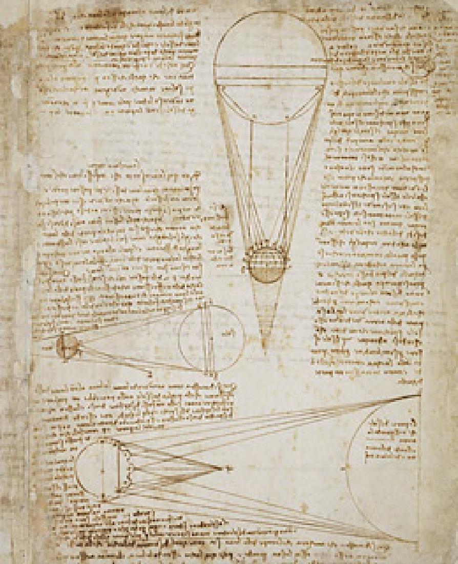 Leonardo da Vinci's Codex Hammer