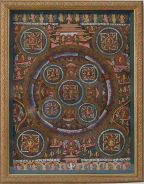 Old Tibetan Tonka