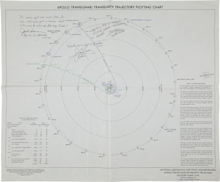 "40143: Apollo 13 ""Translunar/ Transearth Trajectory Plo"