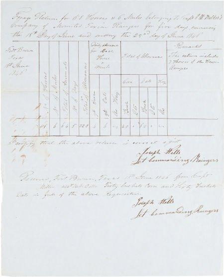 44016: [Samuel H. Walker]. Forage Return for Texas Rang