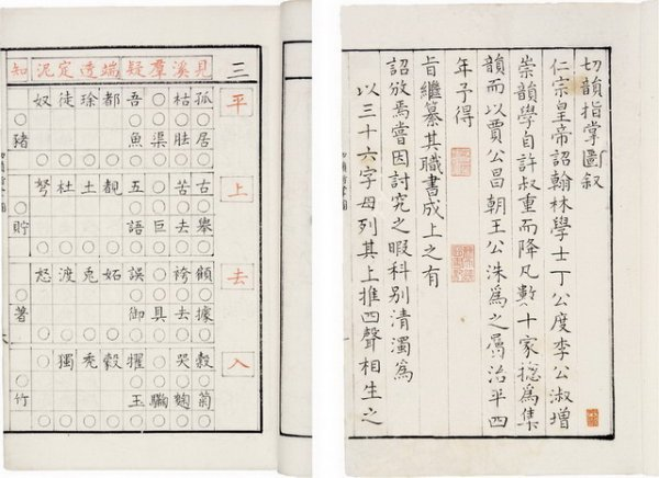 1532: Rare Chinese book. *for Chinese version descripti
