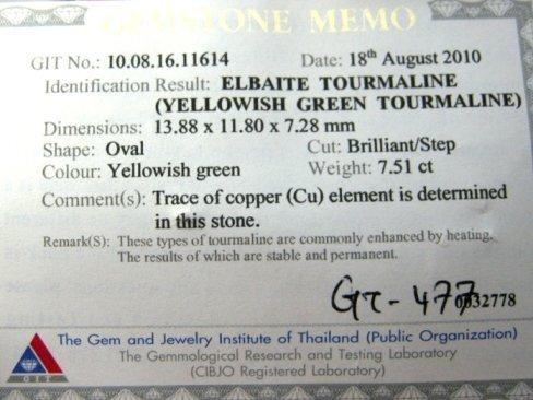 2: CERTIFIED COPPER BEARING TOURMALINE  - 3