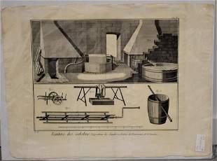 18th Century French Dye Engraving