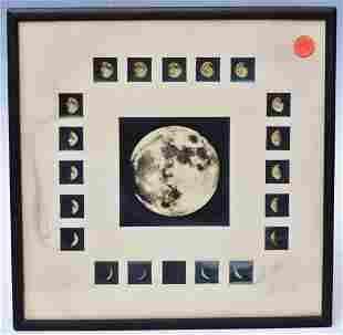 Moon Study Photographs, 1913